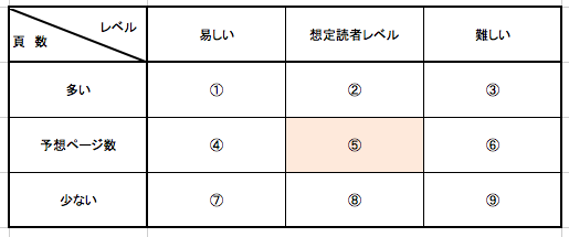 スクリーンショット 2015-04-03 9.45.48
